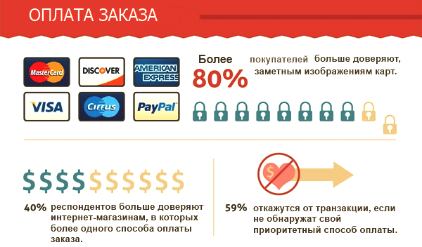 оплата_заказа