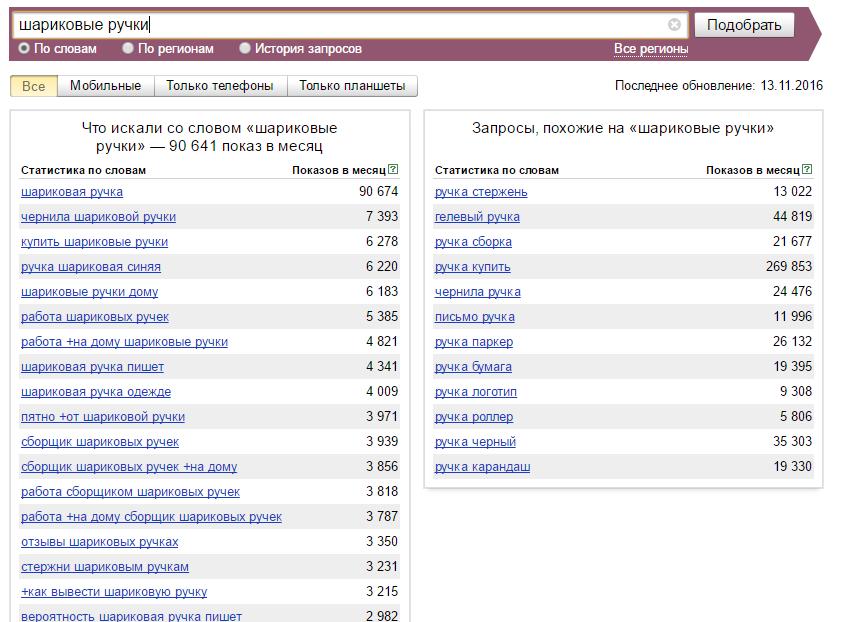 Подбор ключевых запросов Яндекс