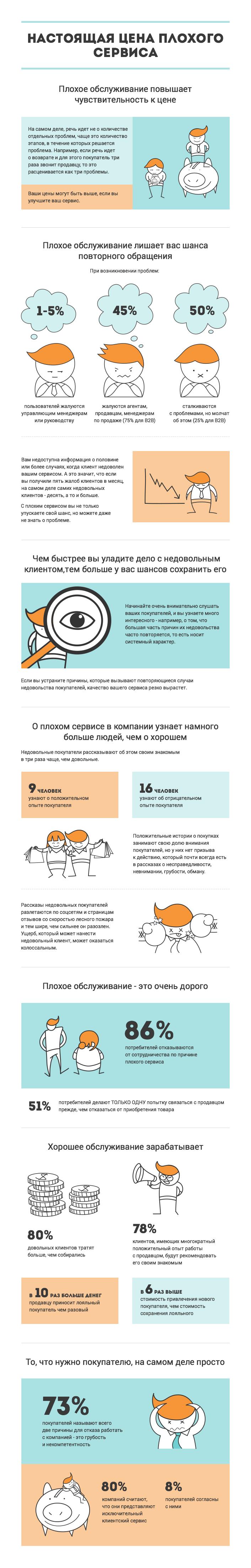 info_evo