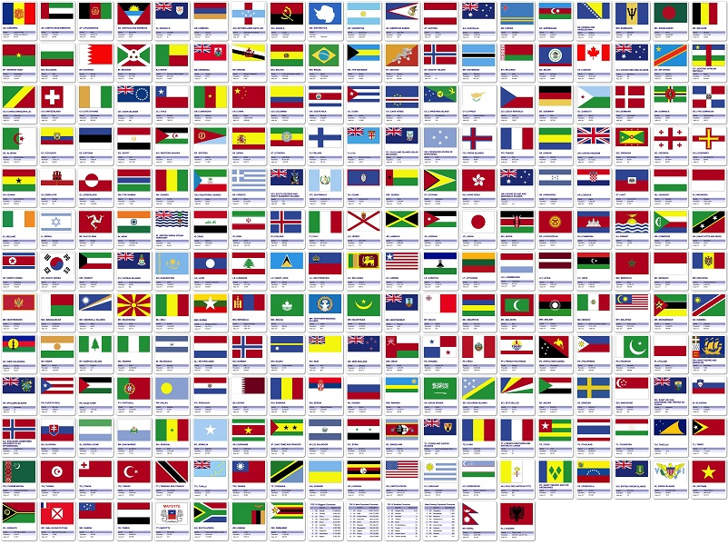 фото флагов всех стран мира с названиями