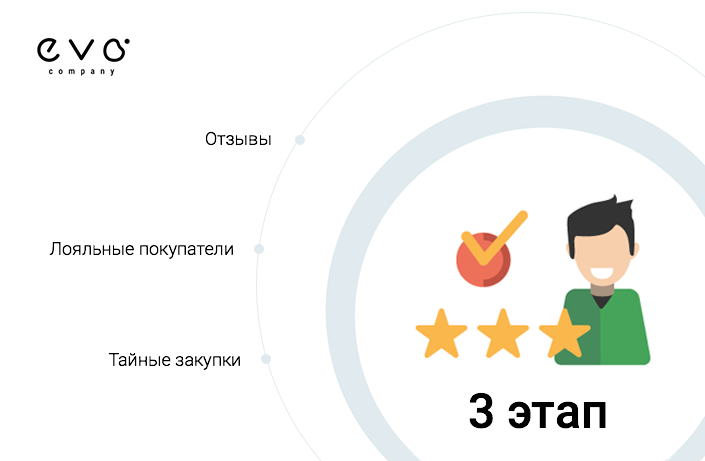 Глоссарий начинающего онлайн-предпринимателя - фото 4
