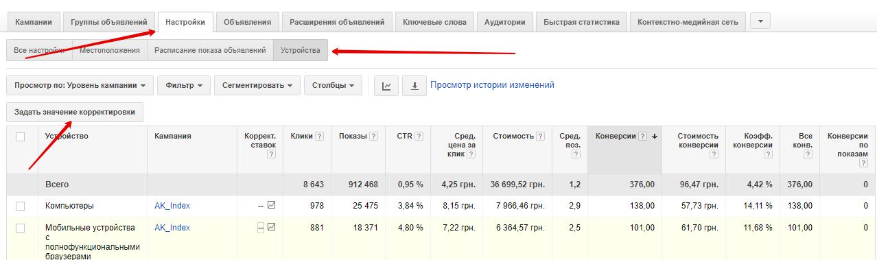 Корректировка ставок в Google Adwords - фото 2