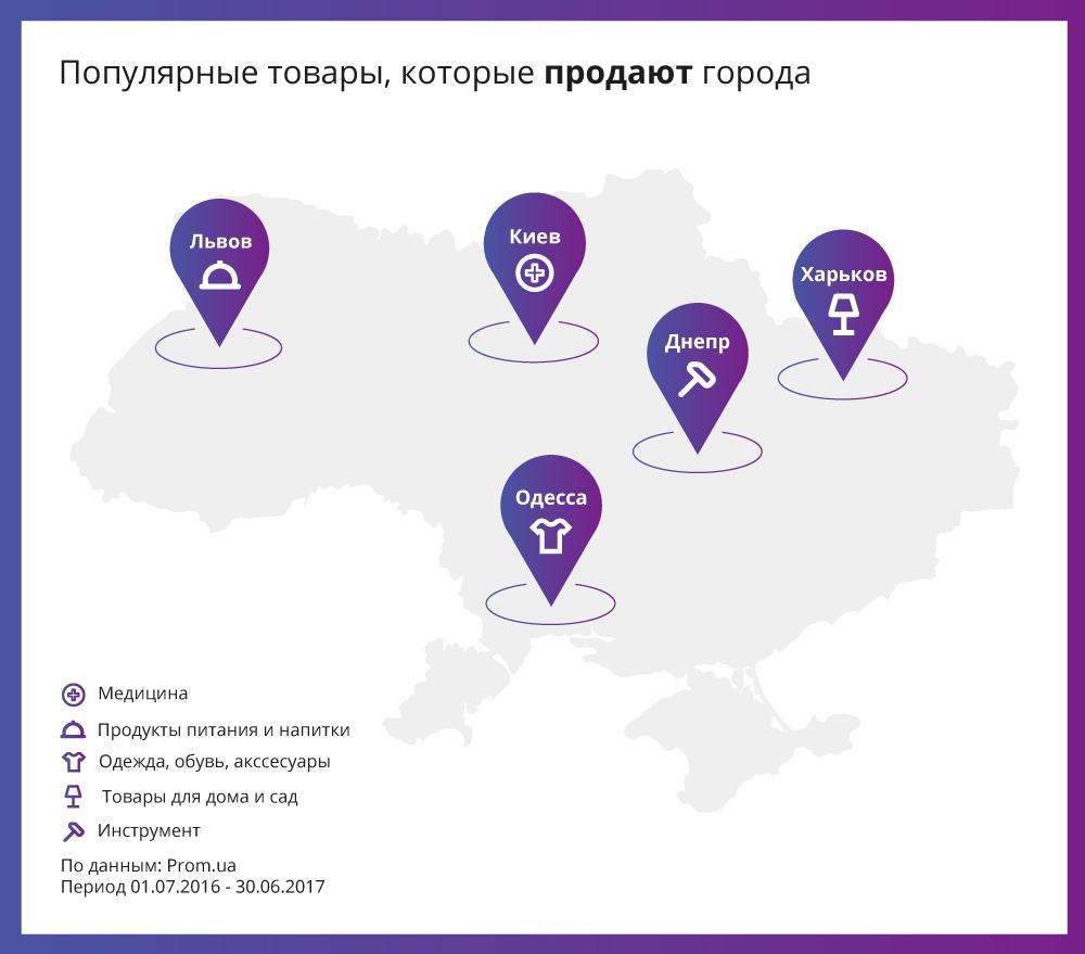 Что покупают и продают города Украины