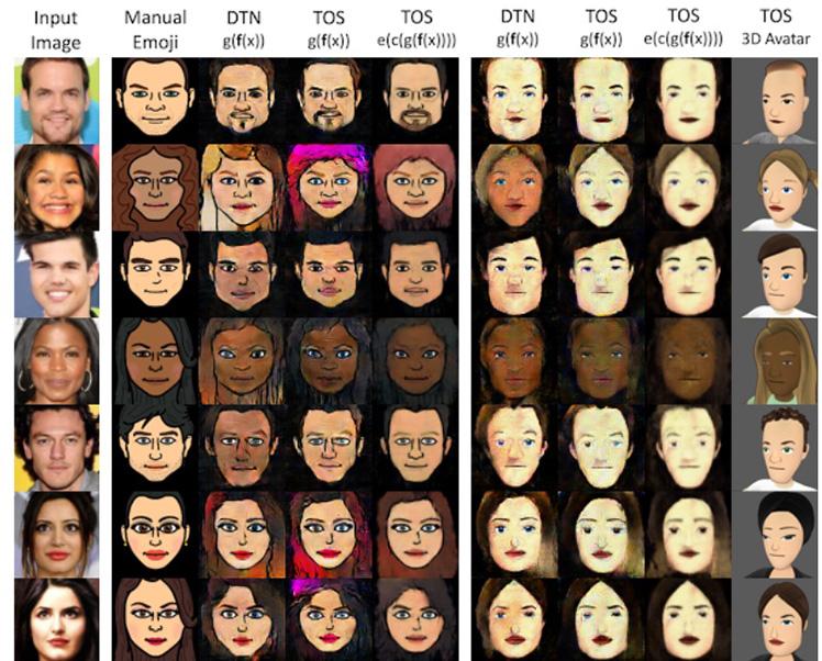 Facebook представил алгоритм для создания аватаров по фотографии
