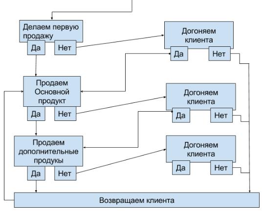 довженко 5