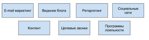 довженко 6