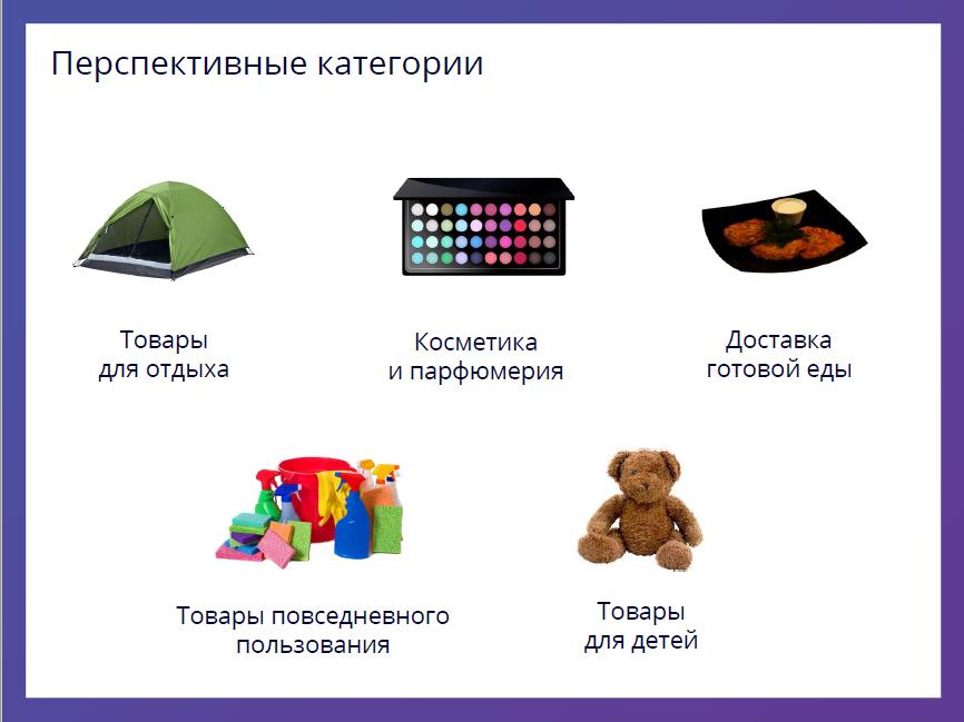 Перспективные категории онлайн-торговли в Беларуси - фото