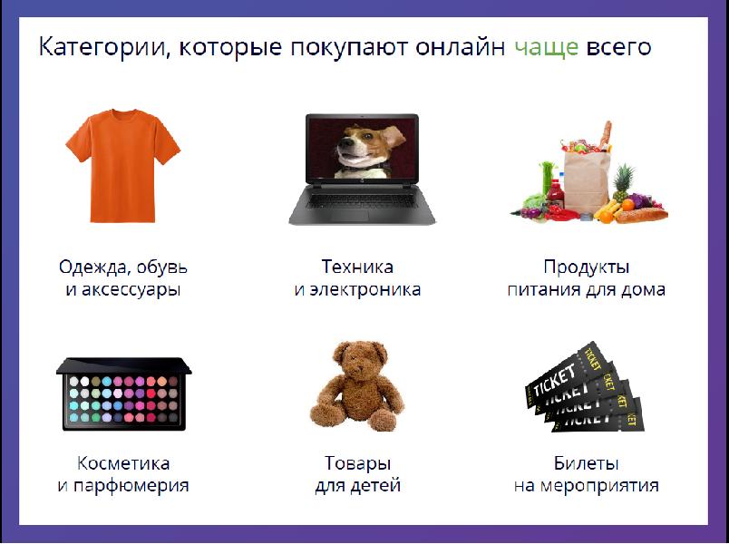 Топ-6 категорий e-commerce 2017 в Беларуси - фото