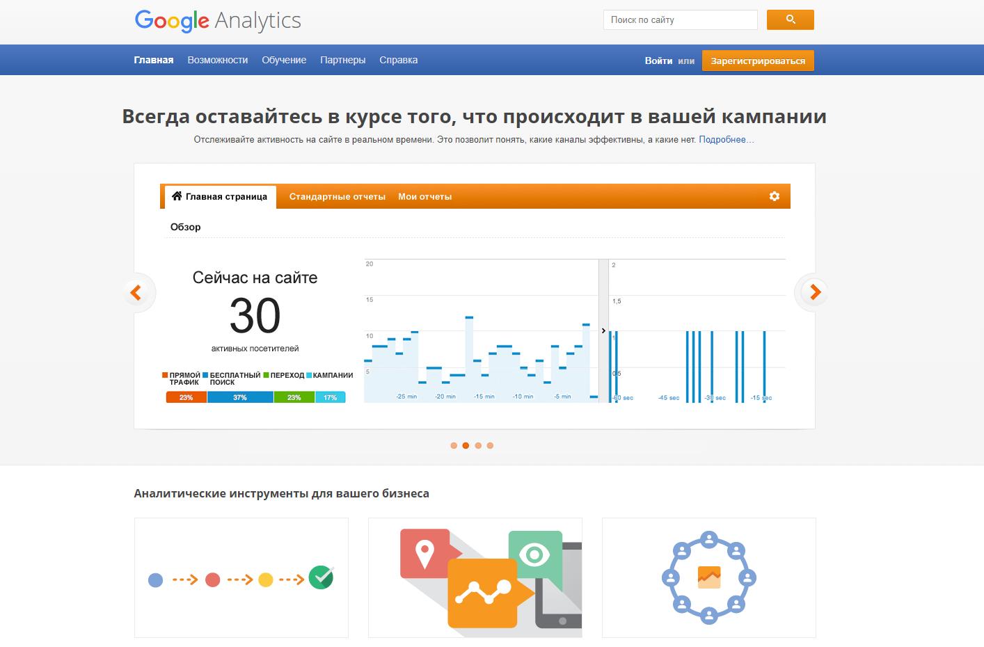 Google Analytics - фото