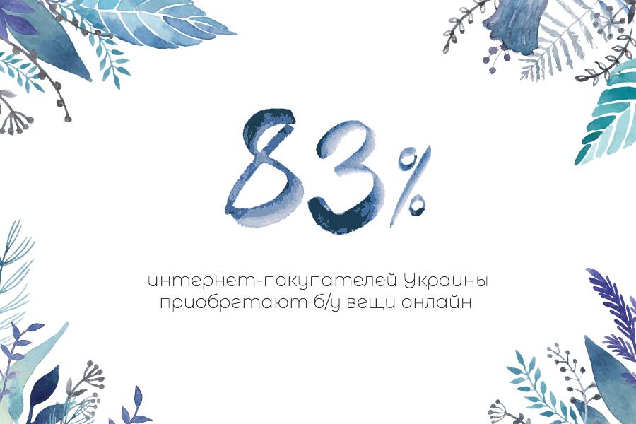 Рынок С2С в Украине - фото 1