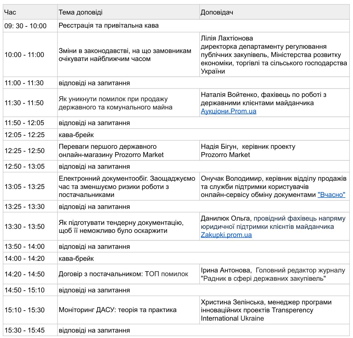 Forum Zakupki: практикум для замовників